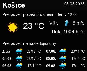 Počasí Košice - Slunečno.cz