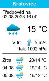 Počasí Kralovice - Slunečno.cz