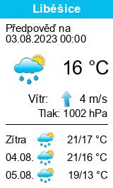Počasí Liběšice (okres Litoměřice) - Slunečno.cz