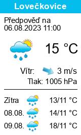 Počasí Lovečkovice - Slunečno.cz