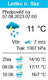 Počasí Ledeč nad Sázavou - Slunečno.cz