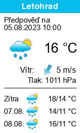 Počasí Letohrad - Slunečno.cz