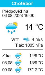 Počasí Chotěboř - Slunečno.cz