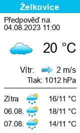 Počasí Želkovice dnes i zítra předpověď