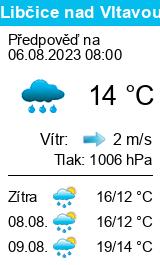 Počasí Libčice nad Vltavou - Slunečno.cz