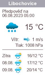 Počasí Libochovice