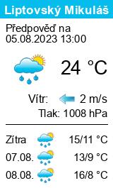 Počasí Liptovský Mikuláš - Slunečno.cz