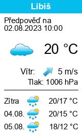 Počasí Libiš - Slunečno.cz