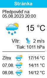 Počasí Stránka - Slunečno.cz