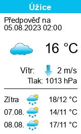 Počasí Úžice dnes i zítra předpověď