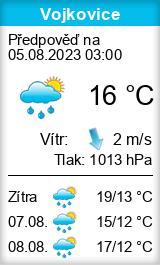 Počasí Vojkovice (okres Mělník) - Slunečno.cz