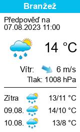 Počasí Branžež - Slunečno.cz