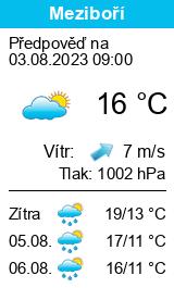 http://www.slunecno.cz/mista/mezibori-283
