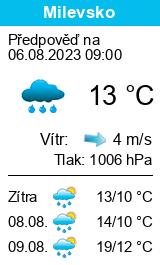 Počasí Milevsko - Slunečno.cz