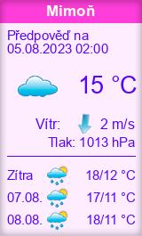 Počasí Mimoň - Slunečno.cz