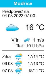 Počasí Modřice - Slunečno.cz