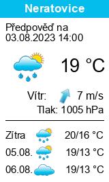 Počasí Neratovice - Slunečno.cz