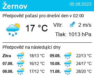 Počasí Rýzmburk (okres Náchod) - Slunečno.cz