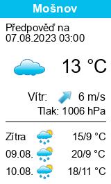 Počasí Mošnov - Slunečno.cz