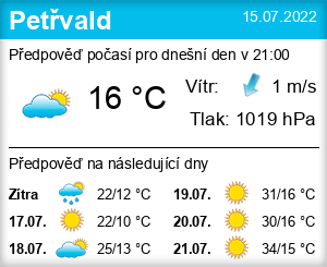 Počasí Petřvald (okres Nový Jičín) - Slunečno.cz