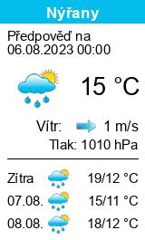 Počasí Nýřany - Slunečno.cz