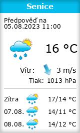 Počasí Senice - Slunečno.cz