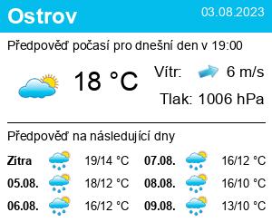Počasí Ostrov - Slunečno.cz