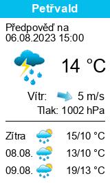 Počasí Petřvald (okres Karviná) - Slunečno.cz