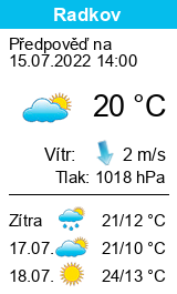 Počasí Radkov (okres Opava) - Slunečno.cz