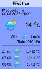 Počasí Přeštice - Slunečno.cz