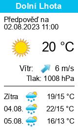 Počasí Dolní Lhota - Slunečno.cz