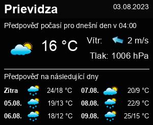 Počasí Prievidza - Slunečno.cz