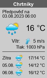 Počasí Chrtníky - Slunečno.cz