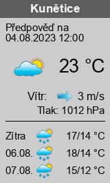 Počasí Kunětice - Slunečno.cz