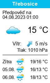 Počasí Třebosice - Slunečno.cz