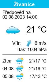 Počasí Živanice - Slunečno.cz