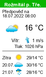 Počasí Rožmitál pod Třemšínem - Slunečno.cz