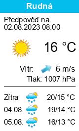 Počasí Rudná - Slunečno.cz