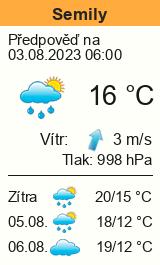 Počasí Semily - Slunečno.cz