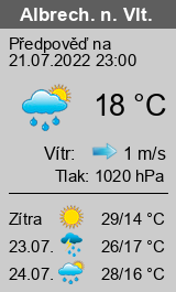 Počasí Albrechtice nad Vltavou - Slunečno.cz
