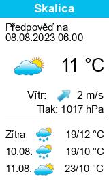 Počasí Skalica dnes i zítra předpověď