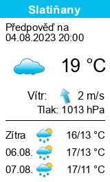 Počasí Slatiňany - Slunečno.cz