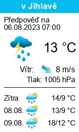 Počasí Jihlava