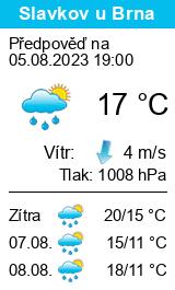 Počasí Slavkov u Brna - Slunečno.cz