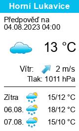Počasí Horní Lukavice - Slunečno.cz