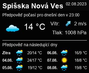 Počasí Spišska Nová Ves - Slunečno.cz