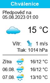 Počasí Chválenice - Slunečno.cz