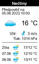 Počasí Nečtiny - Slunečno.cz