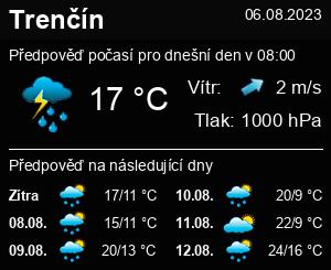 Počasí Trenčín - Slunečno.cz