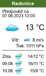 Počasí Radonice (Praha-východ) - Slunečno.cz